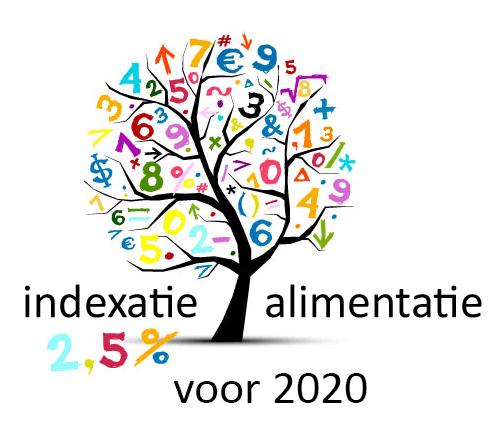 alimentatie indexatie 2020